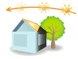 zonnekaart-enschede-zonnepanelen-hengelo-Meuleman